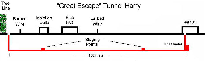 700px-Tunnel_Harry
